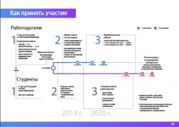 https://selhoztehn-posh.edu.yar.ru/saved/image_76.png